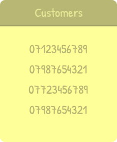 Example mobile database for customers